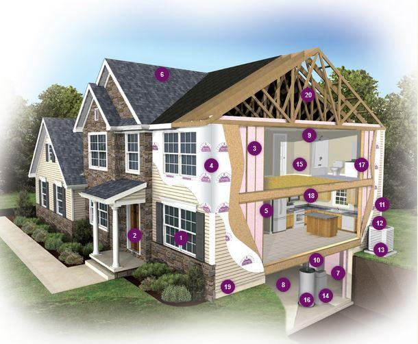Jeff rutt discusses keystone s energy efficient homes for Building an efficient home